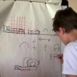 La conception du jeu lors d'un Atelier de création de jeux vidéo.
